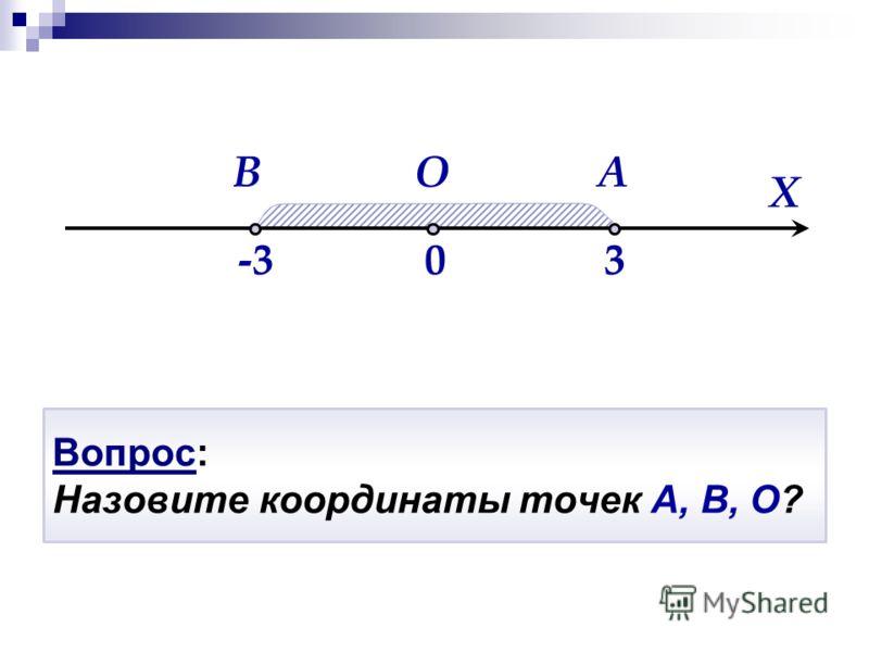 Вопрос: Назовите координаты точек А, В, О? O 03 X -3-3 ВА