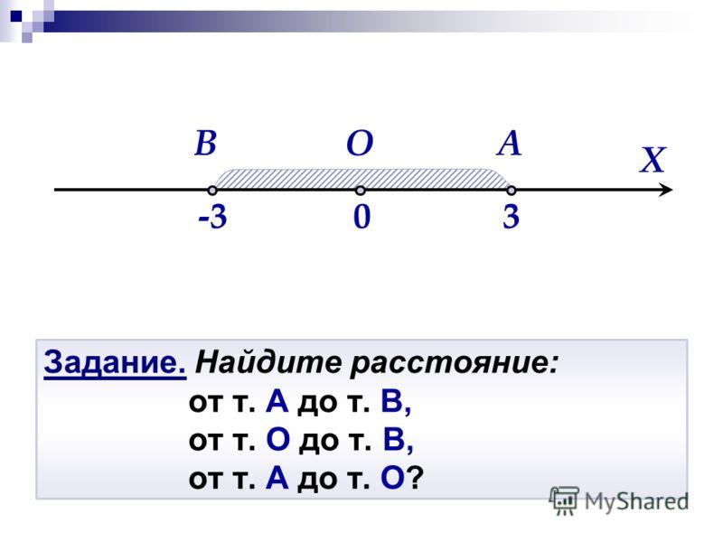 Задание. Найдите расстояние: от т. А до т. В, от т. О до т. В, от т. А до т. О? O 03 X -3-3 ВА