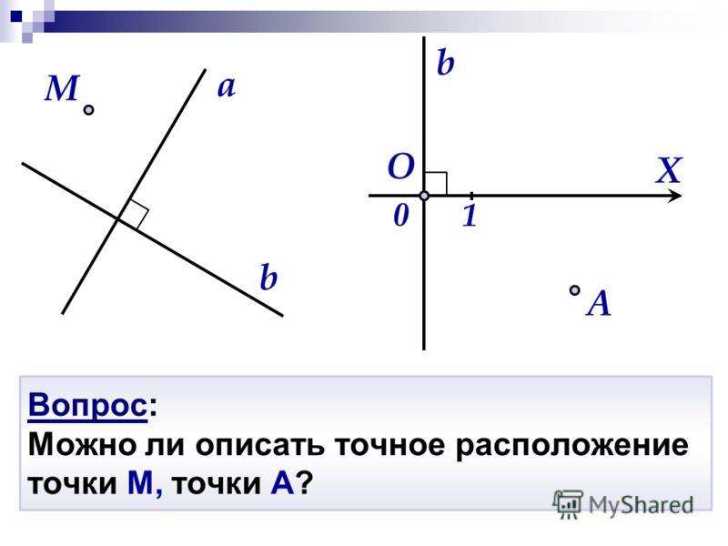 Вопрос: Можно ли описать точное расположение точки М, точки А? М a b O b X A 0 1