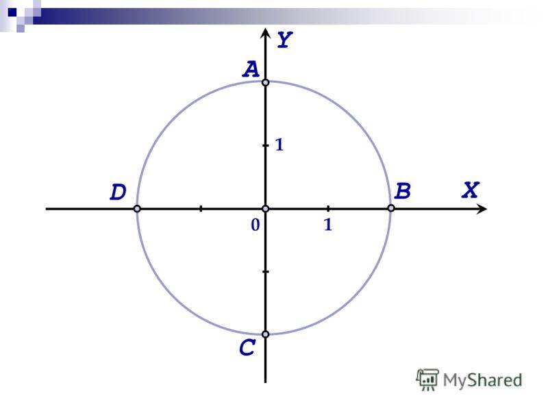 Y X 0 1 1 D C A B