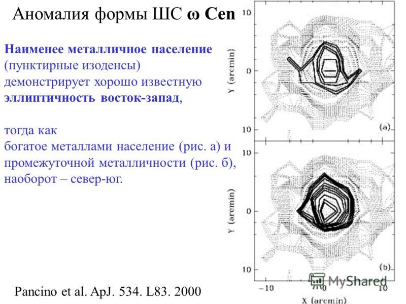 Аномалия формы ШС ω Cen Pancino et al. ApJ. 534. L83. 2000 Наименее металличное население (пунктирные изоденсы) демонстрирует хорошо известную эллиптичность восток-запад, тогда как богатое металлами население (рис. а) и промежуточной металличности (р
