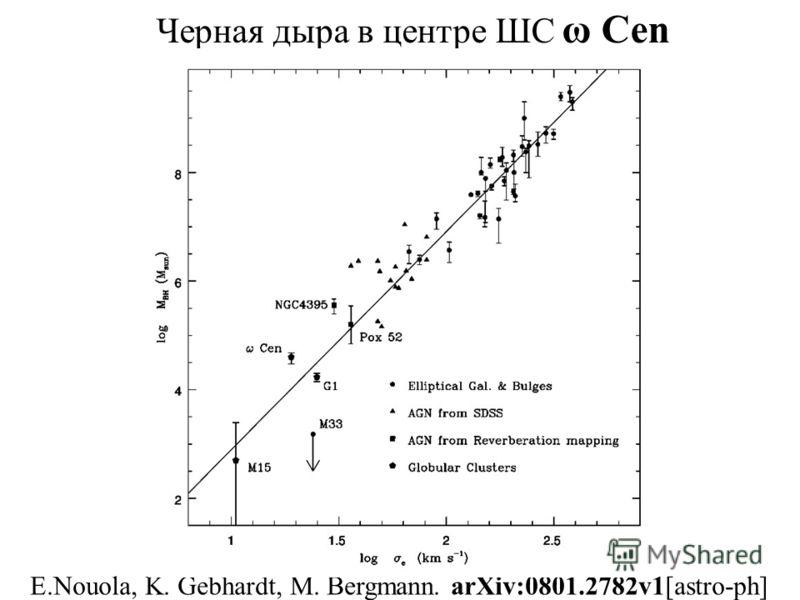 E.Nouola, K. Gebhardt, M. Bergmann. arXiv:0801.2782v1[astro-ph] Черная дыра в центре ШС ω Cen