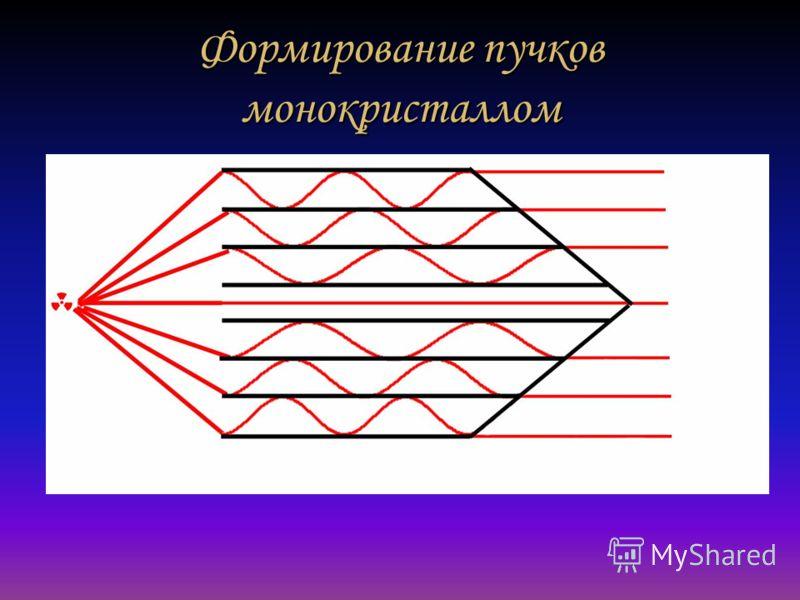 Формирование пучков монокристаллом