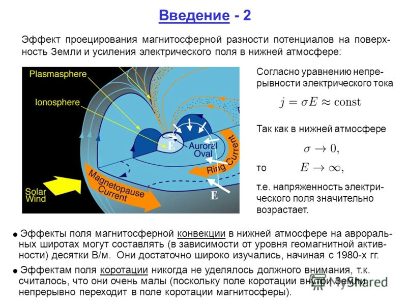 Введение - 2 Эффект проецирования магнитосферной разности потенциалов на поверх- ность Земли и усиления электрического поля в нижней атмосфере: Согласно уравнению непре- рывности электрического тока Эффекты поля магнитосферной конвекции в нижней атмо