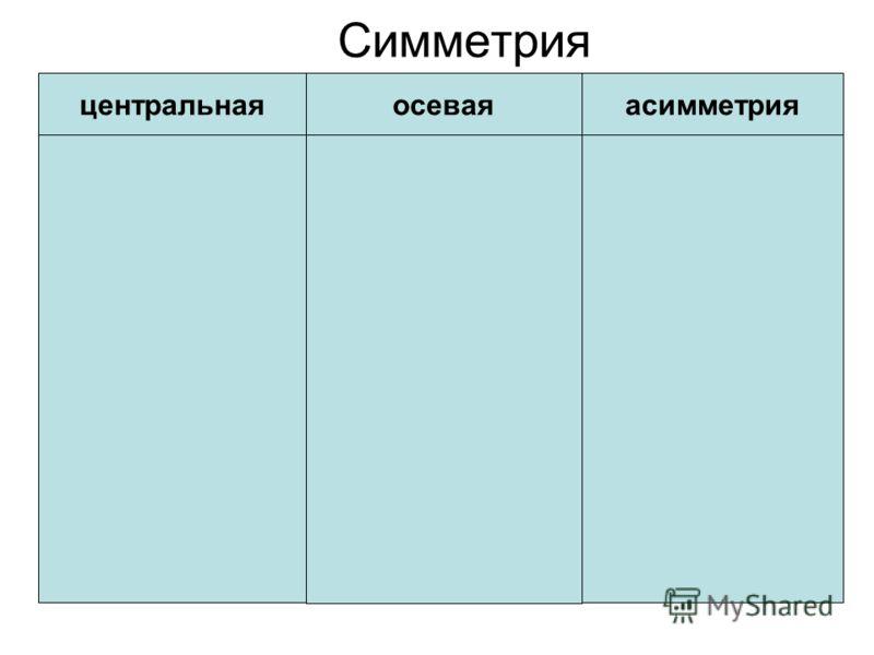 центральнаяосеваяасимметрия Симметрия
