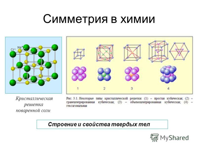 Симметрия в химии Кристаллическая решетка поваренной соли Строение и свойства твердых тел