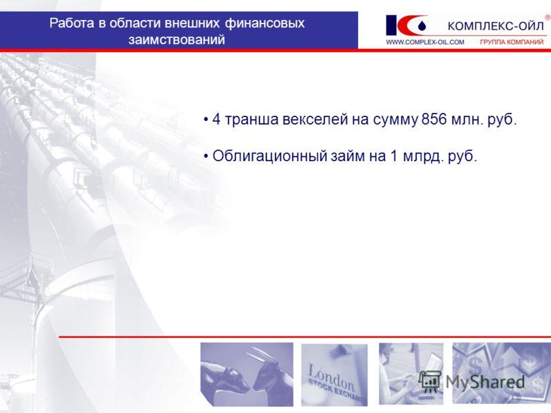 Работа в области внешних финансовых заимствований 4 транша векселей на сумму 856 млн. руб. Облигационный займ на 1 млрд. руб.