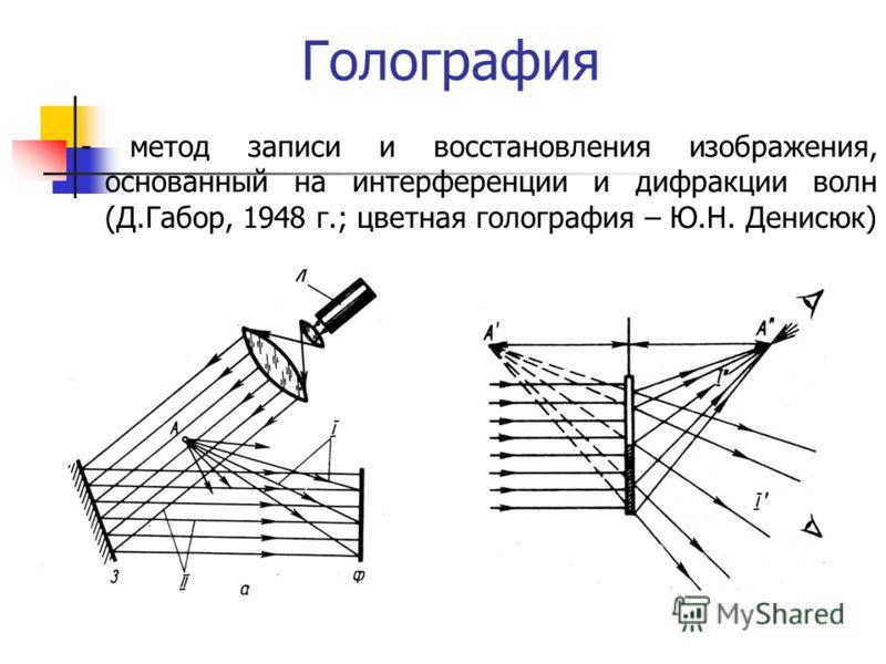 Голография - метод записи и восстановления изображения, основанный на интерференции и дифракции волн (Д.Габор, 1948 г.; цветная голография – Ю.Н. Денисюк)