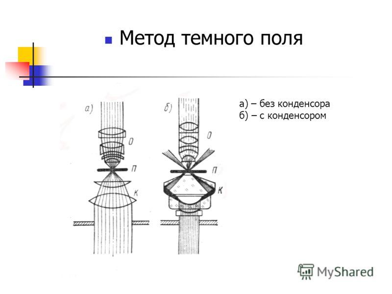 а) – без конденсора б) – с конденсором Метод темного поля