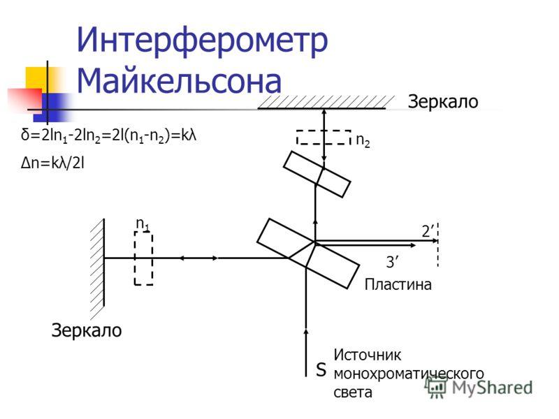 Интерферометр Майкельсона Зеркало Пластина 3 2 S n2n2 Зеркало n1n1 Источник монохроматического света δ=2ln 1 -2ln 2 =2l(n 1 -n 2 )=kλ n=kλ/2l