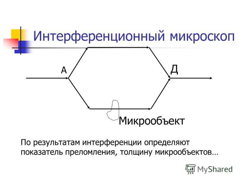 Интерференционный микроскоп А Д Микрообъект По результатам интерференции определяют показатель преломления, толщину микрообъектов…