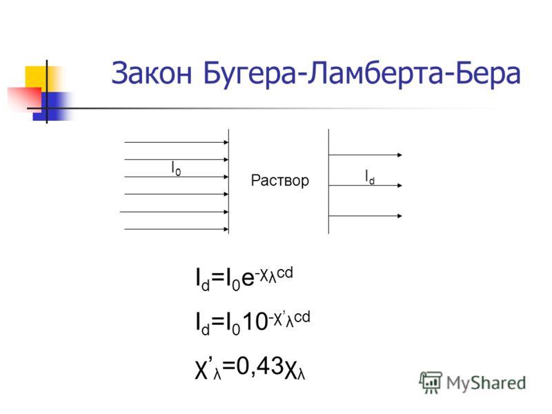 Закон Бугера-Ламберта-Бера Раствор I0I0 IdId I d =I 0 e -χ λ cd I d =I 0 10 -χ λ cd χ λ =0,43χ λ