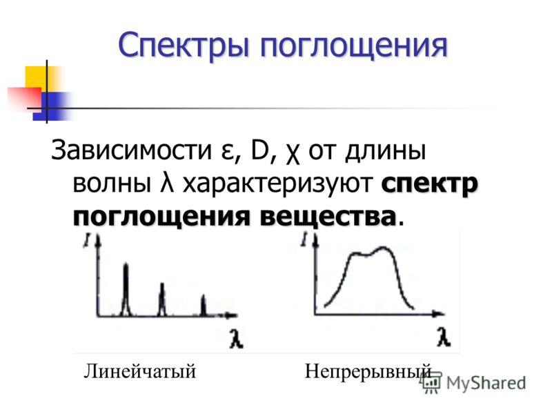 Спектры поглощения спектр поглощения вещества Зависимости ε, D, χ от длины волны λ характеризуют спектр поглощения вещества. Линейчатый Непрерывный