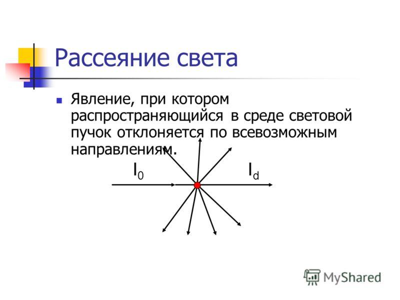Рассеяние света Явление, при котором распространяющийся в среде световой пучок отклоняется по всевозможным направлениям. I0I0 IdId