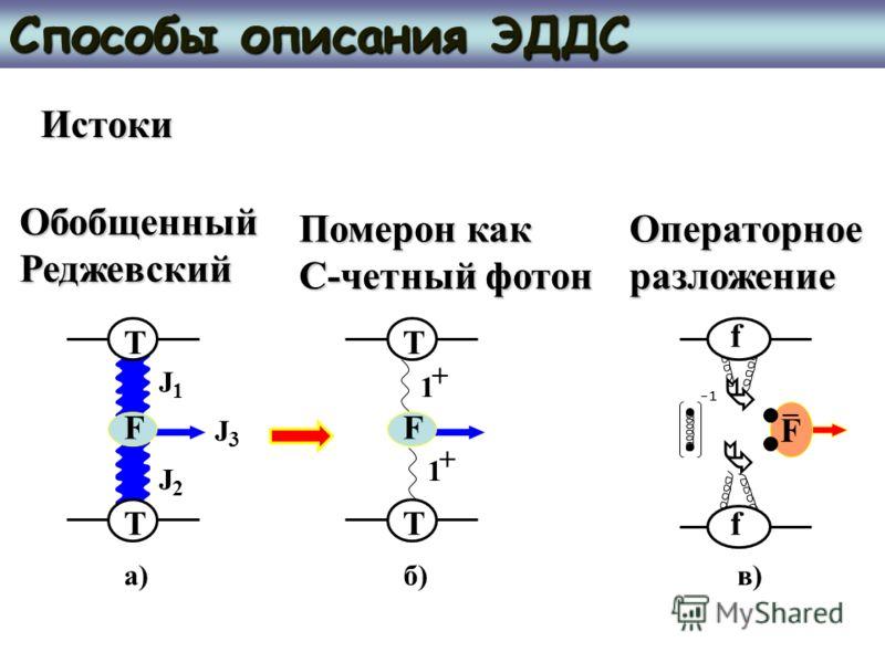 Способы описания ЭДДС F J 1 J 2 J 3 T T F T T 1 + 1 + F f f а)а)б)б)в)в) ОбобщенныйРеджевский Померон как C-четный фотон Операторноеразложение Истоки