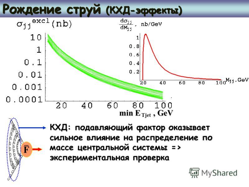 Рождение струй (КХД-эффекты) Tjet min E, GeV F КХД: подавляющий фактор оказывает сильное влияние на распределение по массе центральной системы => экспериментальная проверка