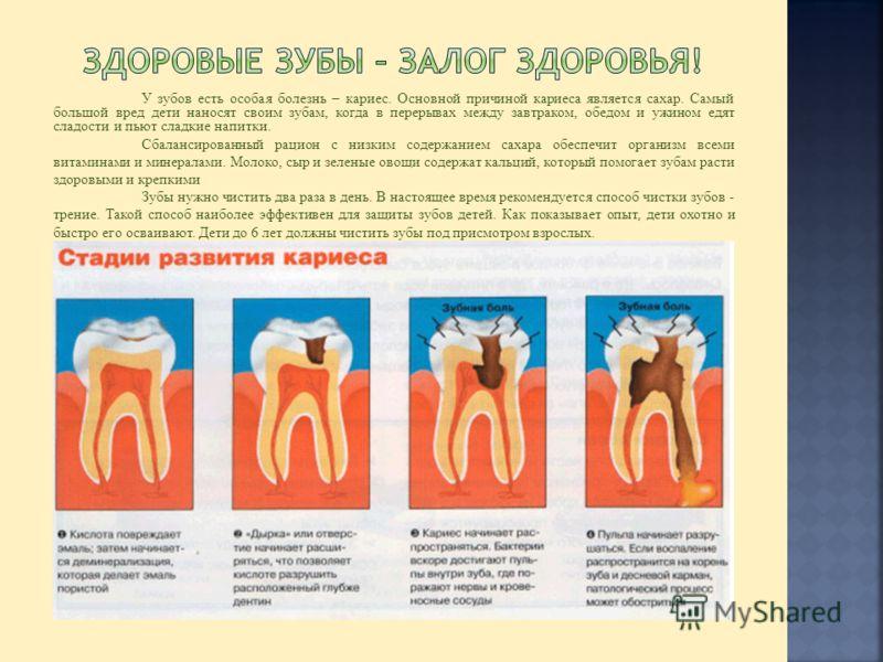У зубов есть особая болезнь – кариес. Основной причиной кариеса является сахар. Самый большой вред дети наносят своим зубам, когда в перерывах между завтраком, обедом и ужином едят сладости и пьют сладкие напитки. Сбалансированный рацион с низким сод