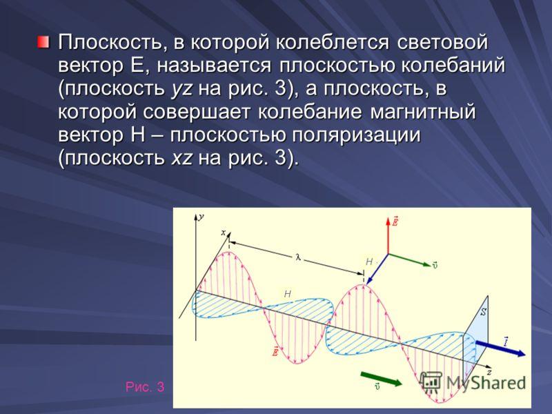 Плоскость, в которой колеблется световой вектор Е, называется плоскостью колебаний (плоскость yz на рис. 3), а плоскость, в которой совершает колебание магнитный вектор Н – плоскостью поляризации (плоскость xz на рис. 3). Рис. 3 Н Н