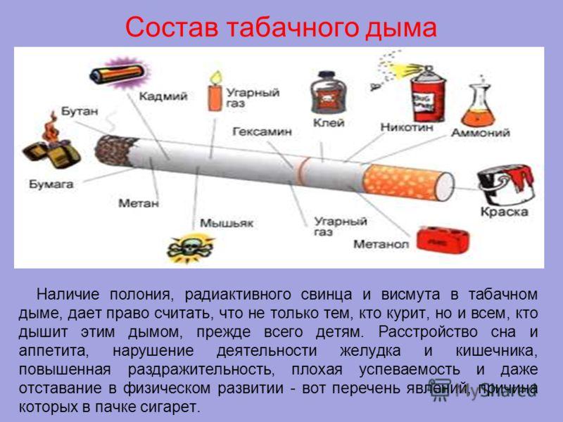 Состав табачного дыма Наличие полония, радиактивного свинца и висмута в табачном дыме, дает право считать, что не только тем, кто курит, но и всем, кто дышит этим дымом, прежде всего детям. Расстройство сна и аппетита, нарушение деятельности желудка