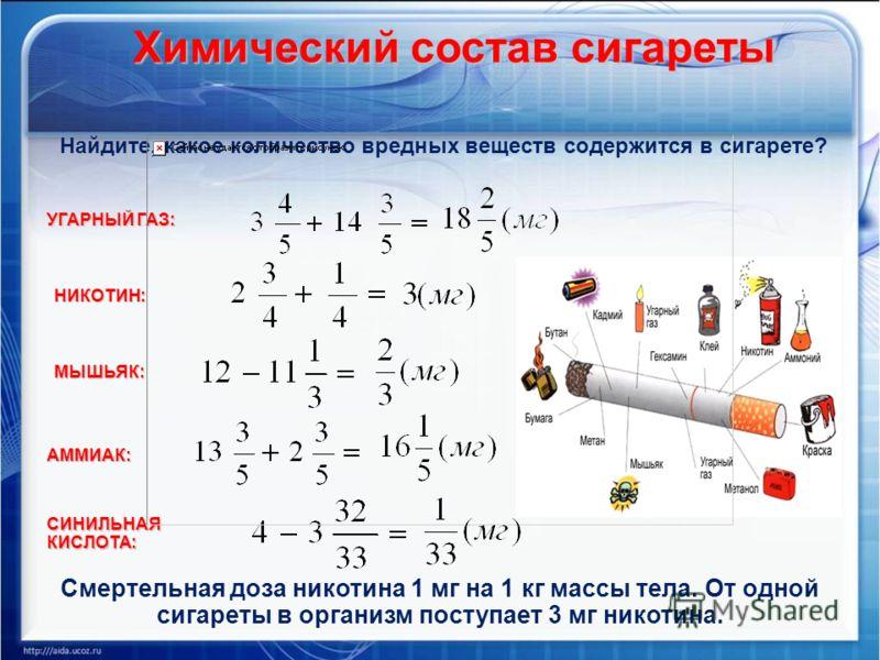 Химический состав сигареты Найдите, какое количество вредных веществ содержится в сигарете? УГАРНЫЙ ГАЗ: НИКОТИН: МЫШЬЯК: АММИАК: СИНИЛЬНАЯ КИСЛОТА: Смертельная доза никотина 1 мг на 1 кг массы тела. От одной сигареты в организм поступает 3 мг никоти