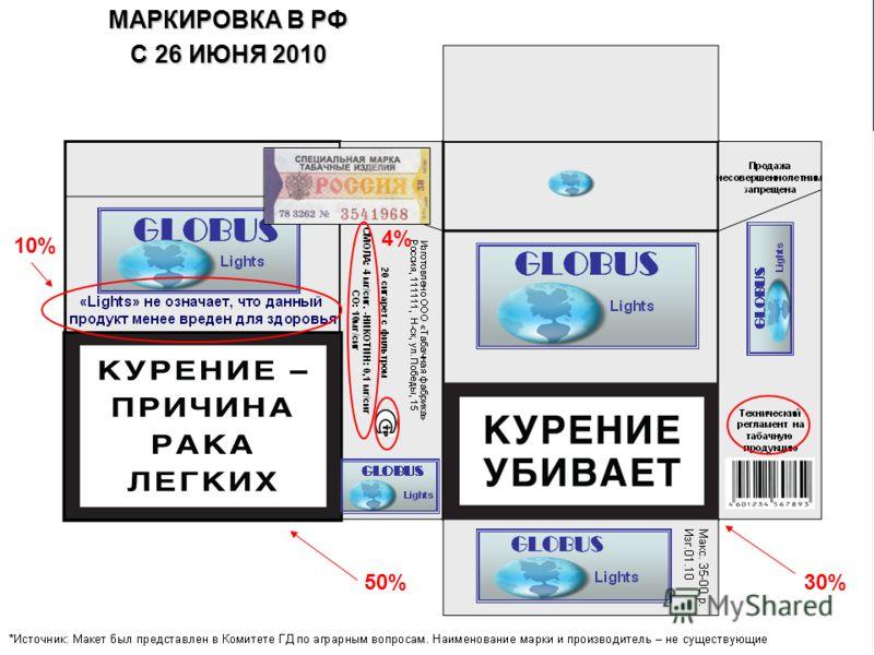 МАРКИРОВКА В РФ С 26 ИЮНЯ 2010 50% 30% 10% 4%