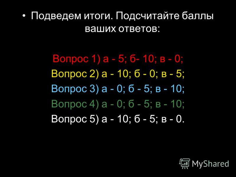 Подведем итоги. Подсчитайте баллы ваших ответов: Вопрос 1) а - 5; б- 10; в - 0; Вопрос 2) а - 10; б - 0; в - 5; Вопрос 3) а - 0; б - 5; в - 10; Вопрос 4) а - 0; б - 5; в - 10; Вопрос 5) а - 10; б - 5; в - 0.