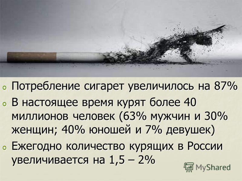 o Потребление сигарет увеличилось на 87% o В настоящее время курят более 40 миллионов человек (63% мужчин и 30% женщин; 40% юношей и 7% девушек) o Ежегодно количество курящих в России увеличивается на 1,5 – 2%