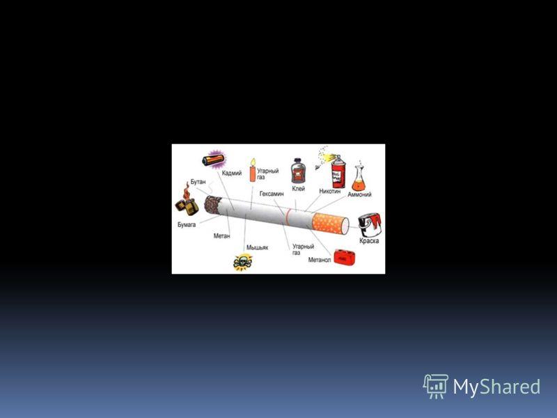 Каков же состав табачного дыма