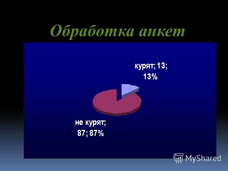 Обработка анкет