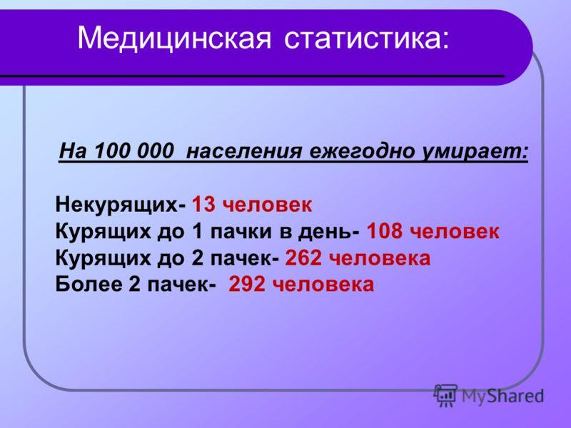 Медицинская статистика: На 100 000 населения ежегодно умирает: Некурящих- 13 человек Курящих до 1 пачки в день- 108 человек Курящих до 2 пачек- 262 человека Более 2 пачек- 292 человека