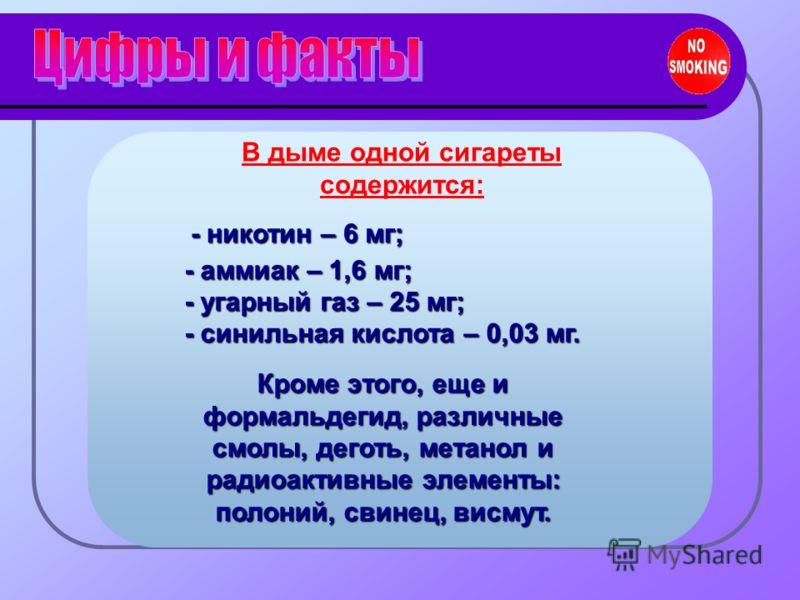 В дыме одной сигареты содержится: - никотин – 6 мг; - никотин – 6 мг; - аммиак – 1,6 мг; - аммиак – 1,6 мг; - угарный газ – 25 мг; - угарный газ – 25 мг; - синильная кислота – 0,03 мг. - синильная кислота – 0,03 мг. Кроме этого, еще и формальдегид, р