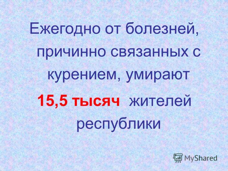 Ежегодно от болезней, причинно связанных с курением, умирают 15,5 тысяч жителей республики