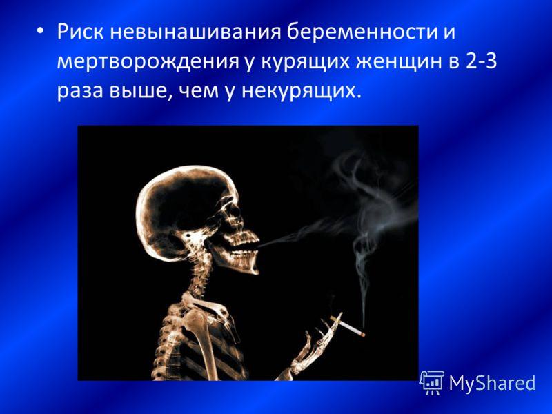 Риск невынашивания беременности и мертворождения у курящих женщин в 2-3 раза выше, чем у некурящих.