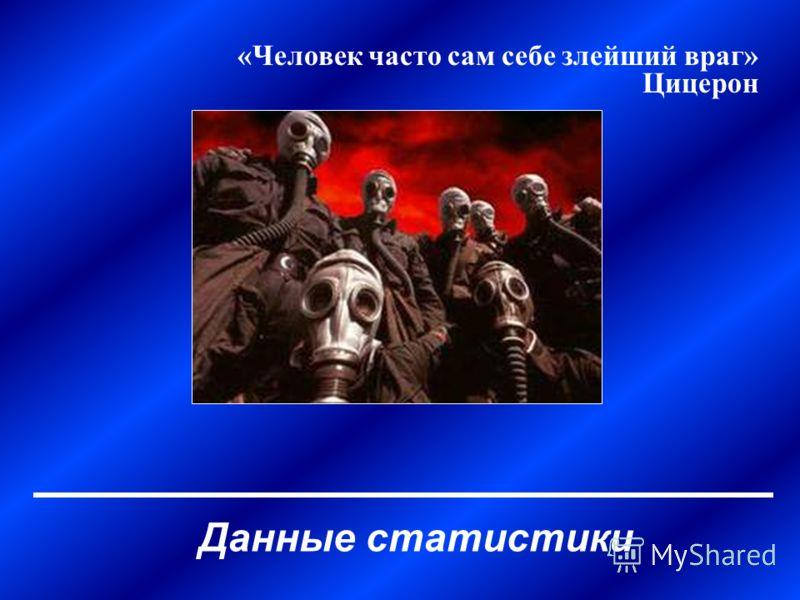 Данные статистики «Человек часто сам себе злейший враг» Цицерон
