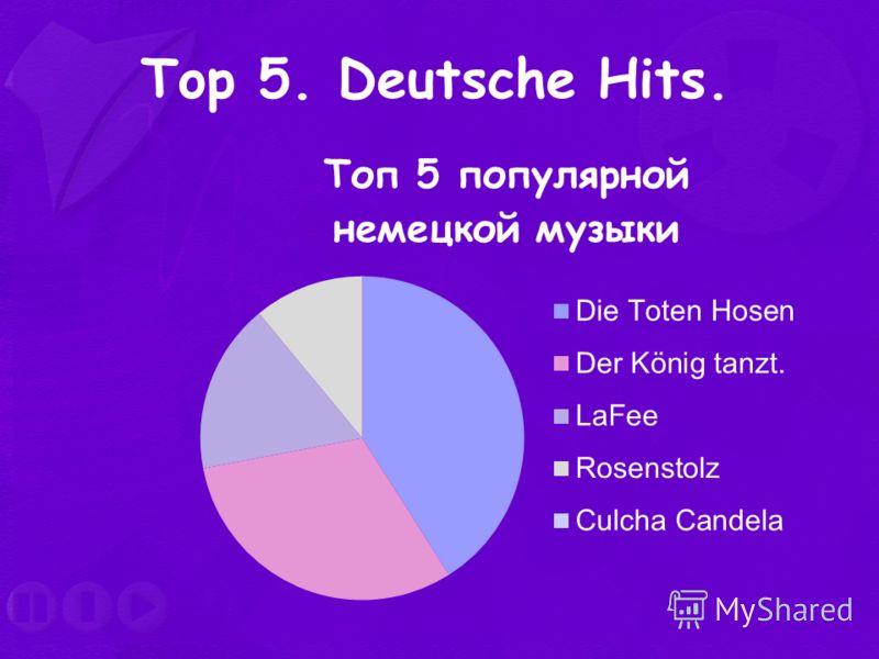 Top 5. Deutsche Hits.