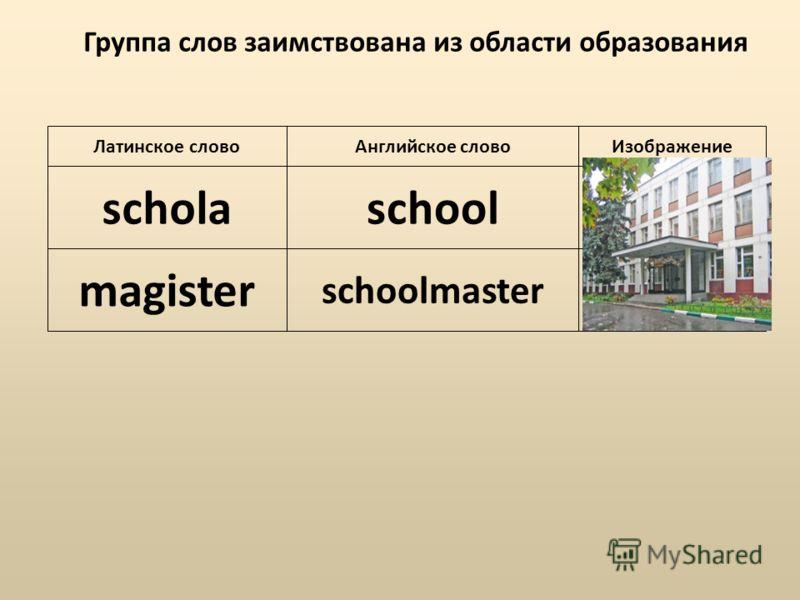 Группа слов заимствована из области образования Латинское словоАнглийское словоИзображение scholaschool magister schoolmaster