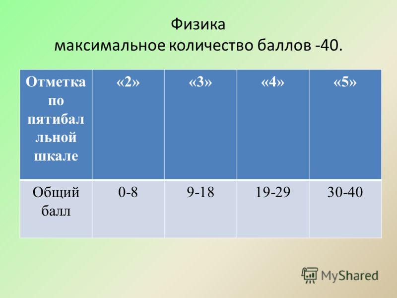 Физика максимальное количество баллов -40. Отметка по пятибал льной шкале «2»«3»«4»«5» Общий балл 0-89-1819-2930-40