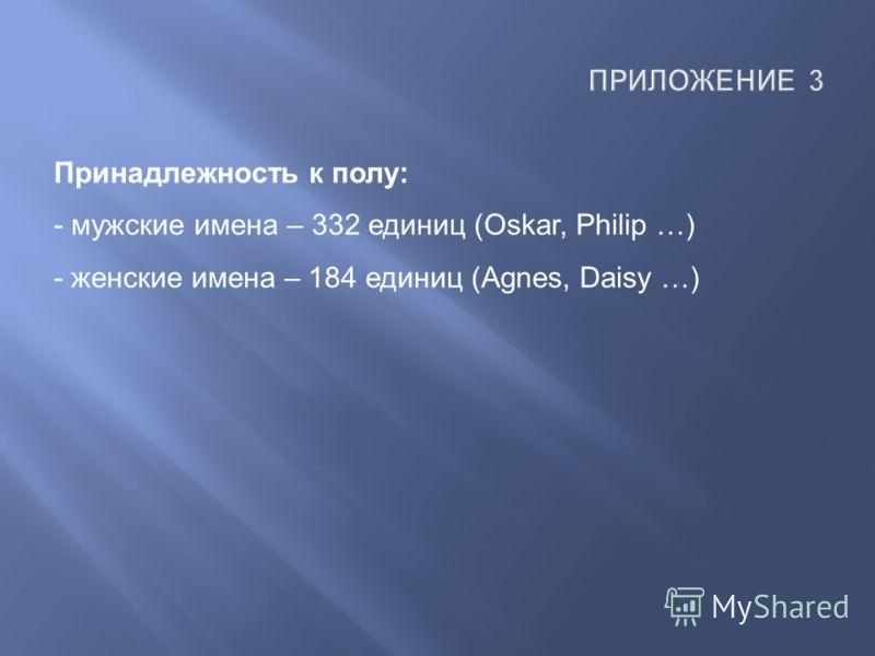 Принадлежность к полу: - мужские имена – 332 единиц (Oskar, Philip …) - женские имена – 184 единиц (Agnes, Daisy …) ПРИЛОЖЕНИЕ 3