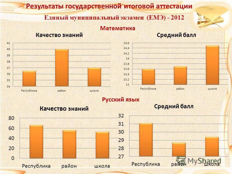 Единый муниципальный экзамен (ЕМЭ) - 2012 Результаты государственной итоговой аттестации Русский язык Математика