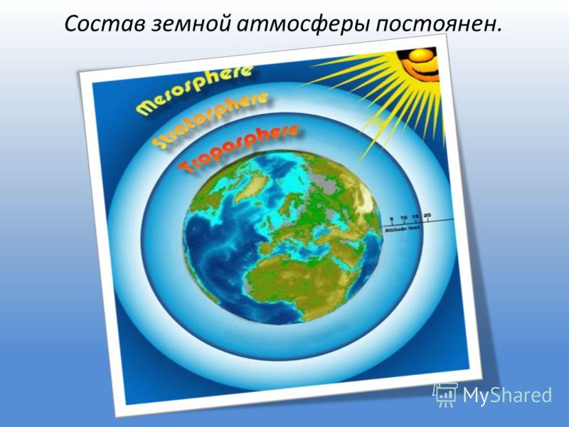 Состав земной атмосферы постоянен.