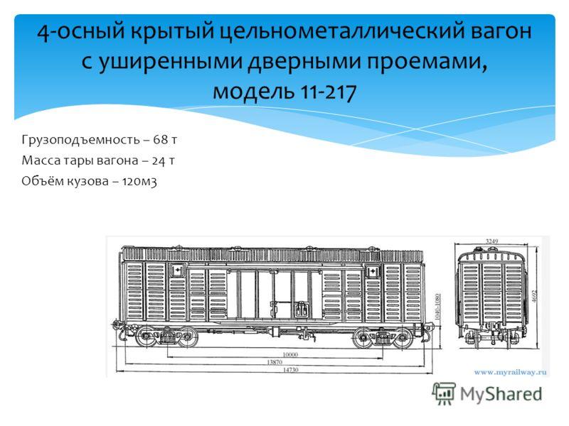 Грузоподъемность – 68 т Масса тары вагона – 24 т Объём кузова – 120м3 4-осный крытый цельнометаллический вагон с уширенными дверными проемами, модель 11-217