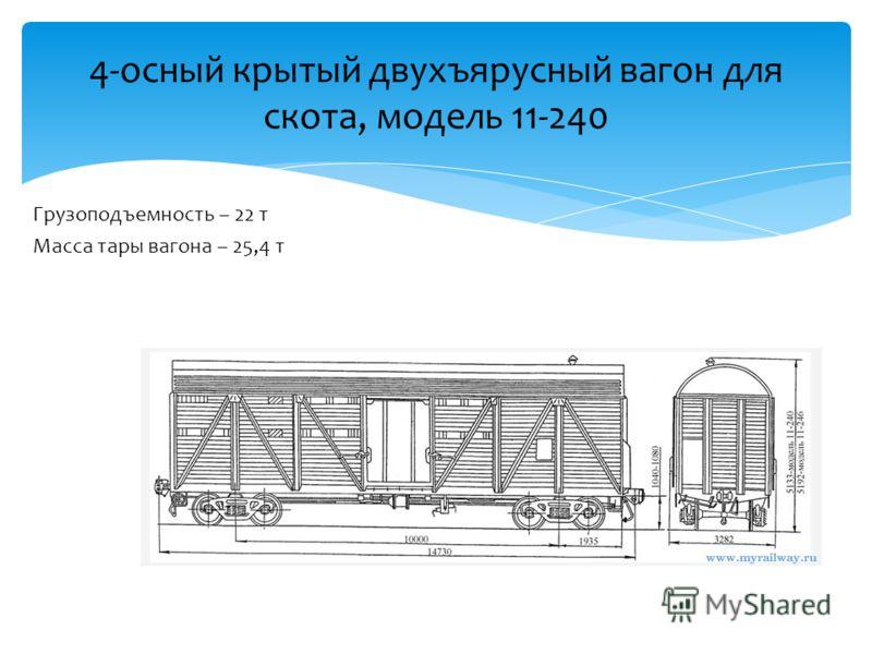 Грузоподъемность – 22 т Масса тары вагона – 25,4 т 4-осный крытый двухъярусный вагон для скота, модель 11-240