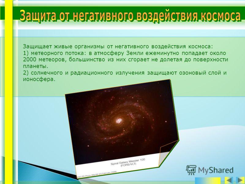 Защищает живые организмы от негативного воздействия космоса: 1) метеорного потока: в атмосферу Земли ежеминутно попадает около 2000 метеоров, большинство из них сгорает не долетая до поверхности планеты. 2) солнечного и радиационного излучения защища