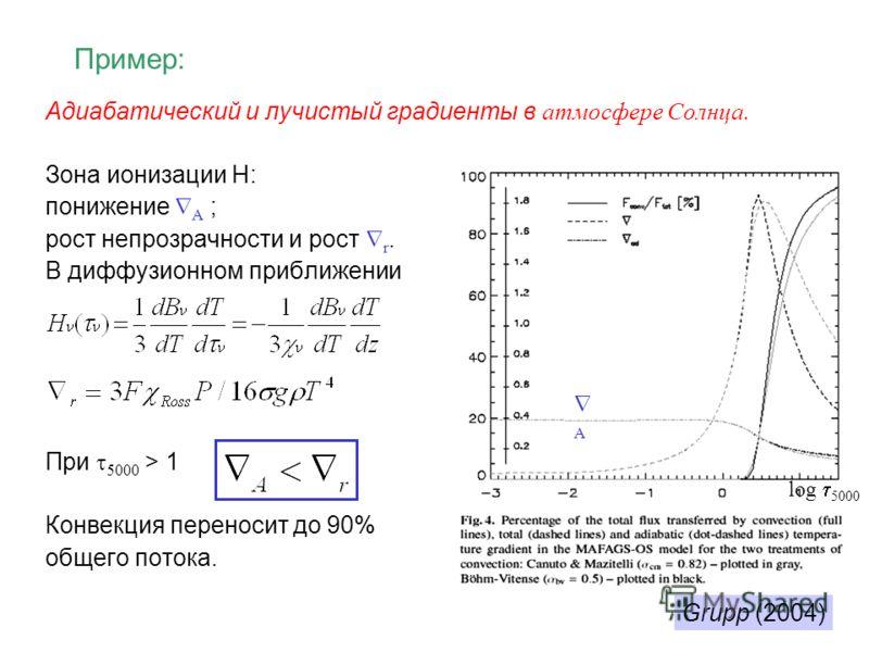 Пример: Адиабатический и лучистый градиенты в атмосфере Солнца. Зона ионизации Н: понижение А ; рост непрозрачности и рост r. В диффузионном приближении При 5000 > 1 Конвекция переносит до 90% общего потока. А log 5000 Grupp (2004)