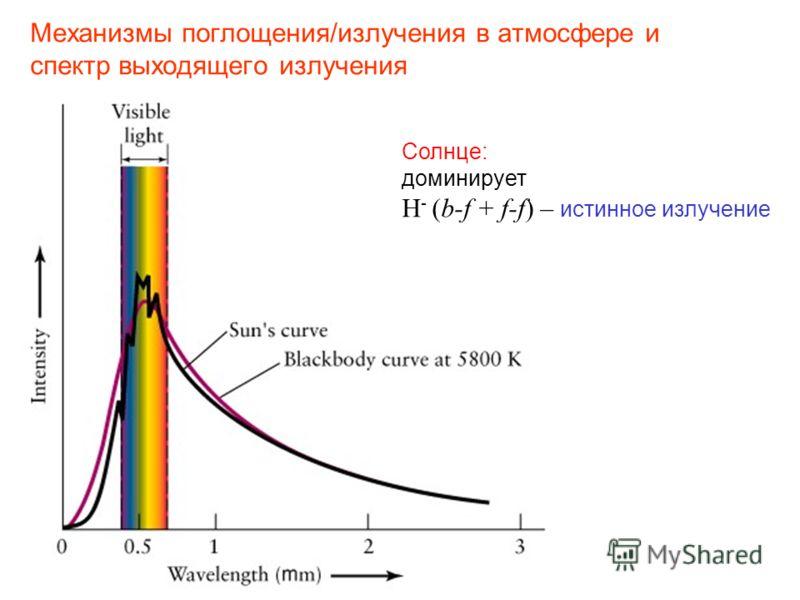 Механизмы поглощения/излучения в атмосфере и спектр выходящего излучения Солнце: доминирует Н - (b-f + f-f) – истинное излучение