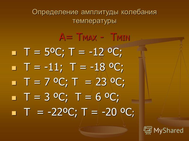 Определение амплитуды колебания температуры А= Т MAX - Т MIN T = 5ºC; Т = -12 ºC; T = 5ºC; Т = -12 ºC; Т = -11; Т = -18 ºC; Т = -11; Т = -18 ºC; Т = 7 ºC; Т = 23 ºC; Т = 7 ºC; Т = 23 ºC; Т = 3 ºC; Т = 6 ºC; Т = 3 ºC; Т = 6 ºC; Т = -22ºC; Т = -20 ºC ;