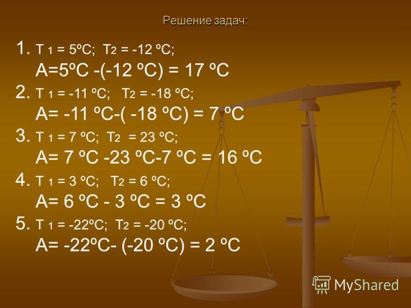 1. T 1 = 5ºC; Т 2 = -12 ºC; А=5ºC -(-12 ºC) = 17 ºC 2. Т 1 = -11 ºC; Т 2 = -18 ºC; А= -11 ºC-( -18 ºC) = 7 ºC 3. Т 1 = 7 ºC; Т 2 = 23 ºC; А= 7 ºC -23 ºC-7 ºC = 16 ºC 4. Т 1 = 3 ºC; Т 2 = 6 ºC; А= 6 ºC - 3 ºC = 3 ºC 5. Т 1 = -22ºC; Т 2 = -20 ºC; А= -2