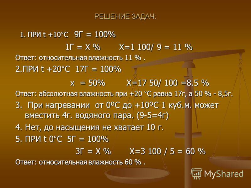 РЕШЕНИЕ ЗАДАЧ: 1. ПРИ t +10°C 9Г = 100% 1. ПРИ t +10°C 9Г = 100% 1Г = Х % Х=1 100/ 9 = 11 % 1Г = Х % Х=1 100/ 9 = 11 % Ответ: относительная влажность 11 %. 2.ПРИ t +20°C 17Г = 100% х = 50% Х=17 50/ 100 =8.5 % х = 50% Х=17 50/ 100 =8.5 % Ответ: абсолю
