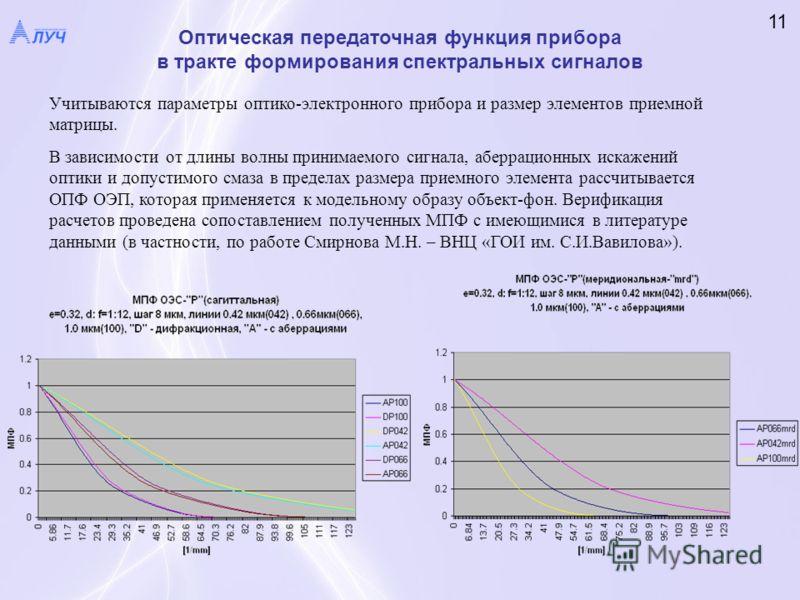 Учитываются параметры оптико-электронного прибора и размер элементов приемной матрицы. В зависимости от длины волны принимаемого сигнала, аберрационных искажений оптики и допустимого смаза в пределах размера приемного элемента рассчитывается ОПФ ОЭП,