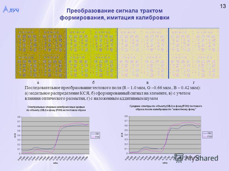 а б в г Последовательное преобразование тестового поля (R – 1.0 мкм, G –0.66 мкм, B – 0.42 мкм): а) модельное распределение КСЯ, б) сформированный сигнал на элементе, в) с учетом влияния оптического размытия, г) с наложенным аддитивным шумом Преобраз